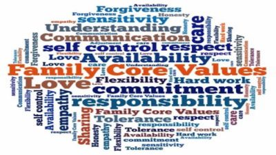 10 Questions to Help Start the Values Conversation Giving Compass