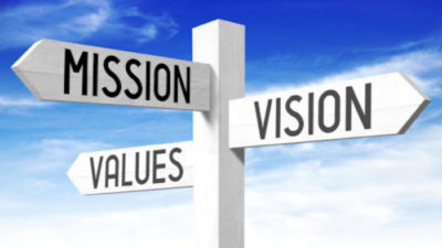 Aligning Your External Mission With Your Family's Values Giving Compass