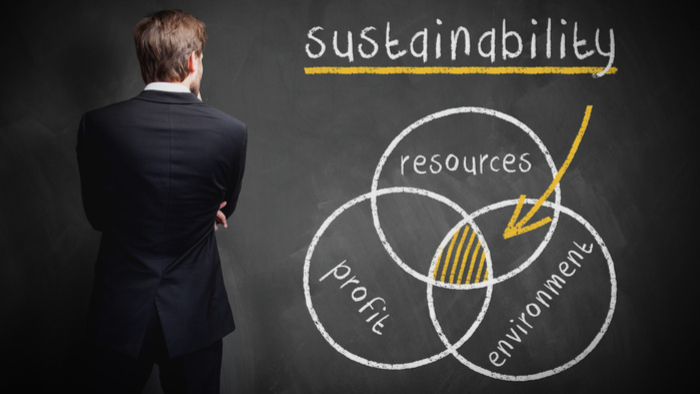 4 Steps Toward Business Sustainability Giving Compass