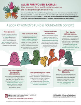 women's fund and foundation donors
