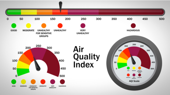 How a New App Pinpoints the Impact of Dangerous Air Quality Giving Compass